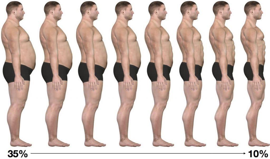 comment perdre la graisse du ventre 14 ans
